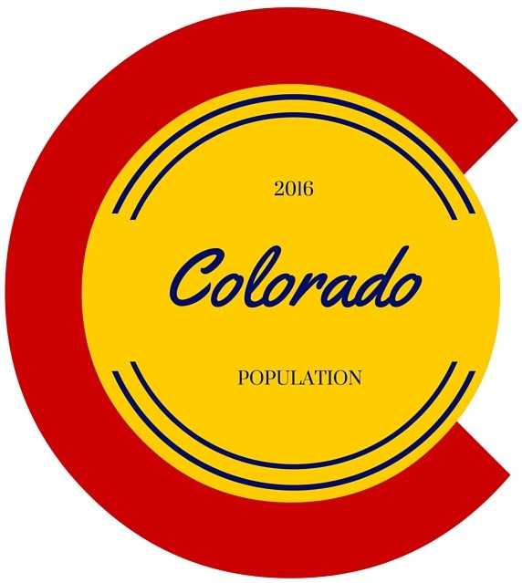 CO Population 1