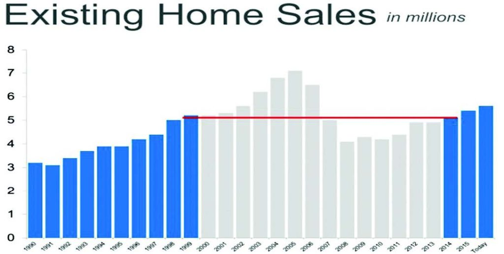 existing-home-sales-pic